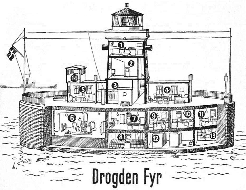 VL-Terminalen - Dines Bogø